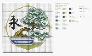 Дерево Схема
