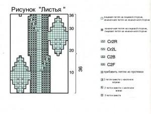Схема рисунка Листья