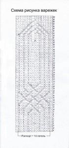 Схема рисунка варежек