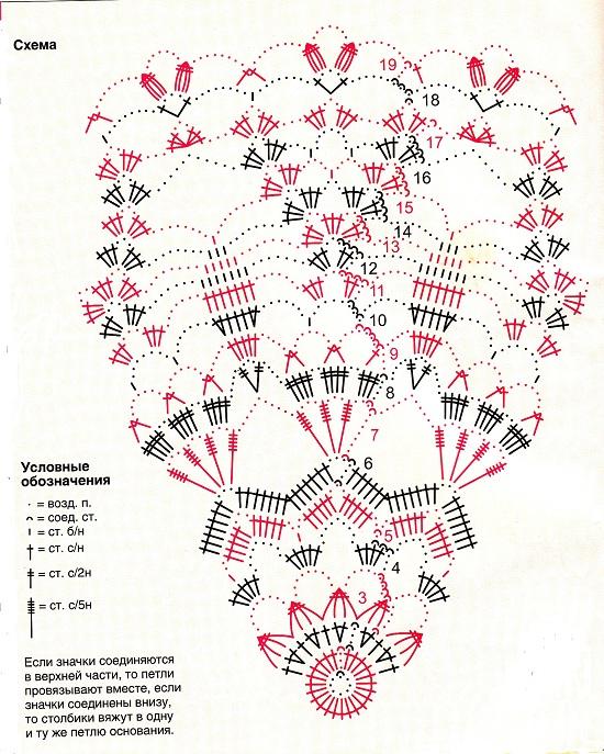 Схема двухцветной салфетки