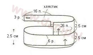 пинетки сандалии
